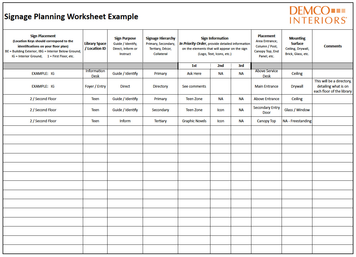 graphic regarding Work Sheet Library identify Wayfinding Signage Designing Sales opportunities in the direction of Beneficial Consumer Reports