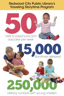 50 visits to preschools and daycares per week. 15,000 storytimes delivered. 250,000 literacy contacts with young children.