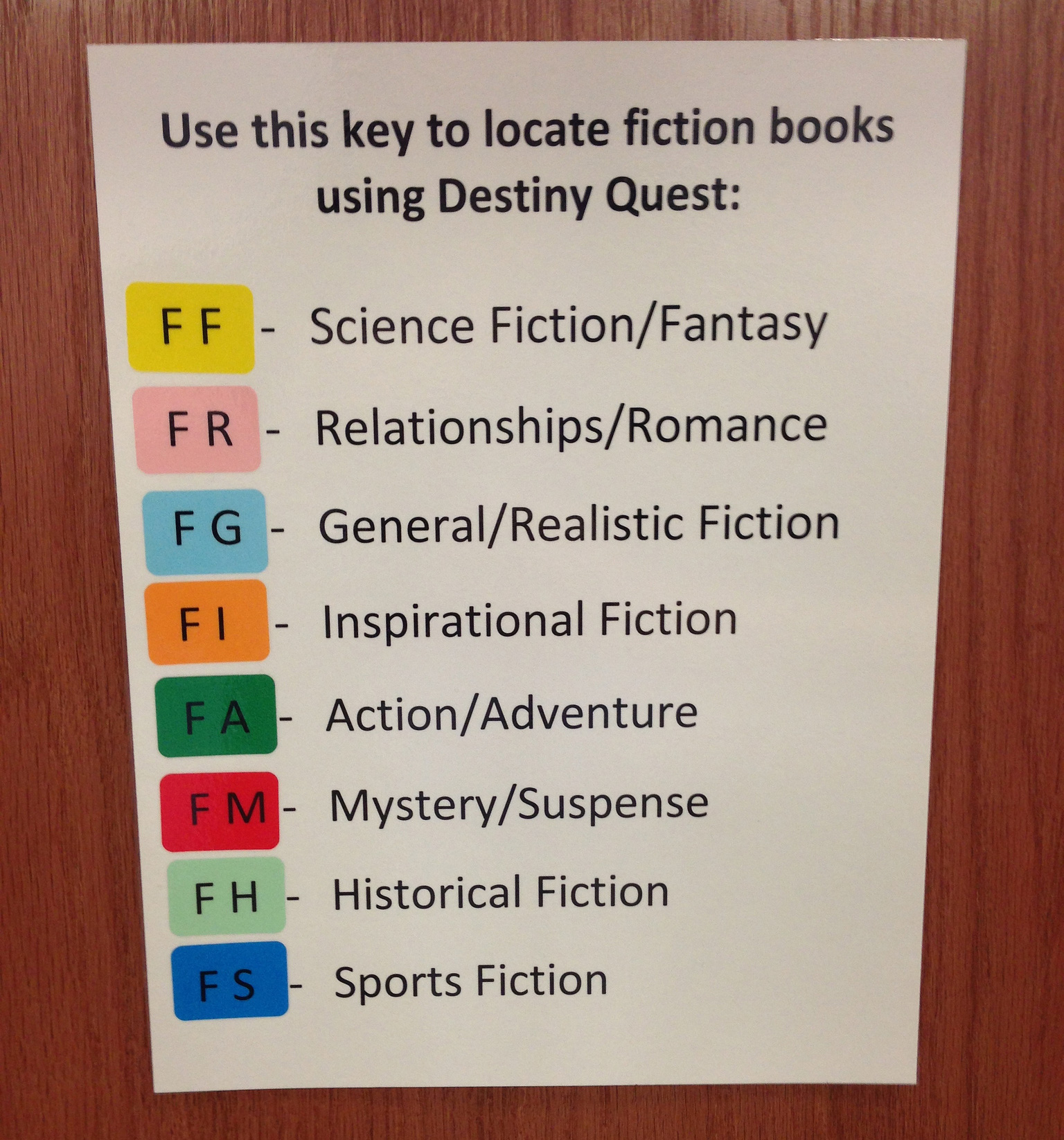 5 Steps to Subject-based Library Classification