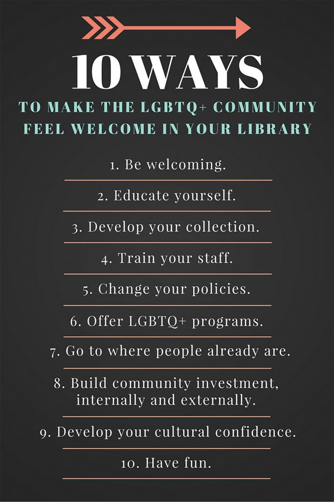 Tips on LGBTQ Resources & Welcoming Environments