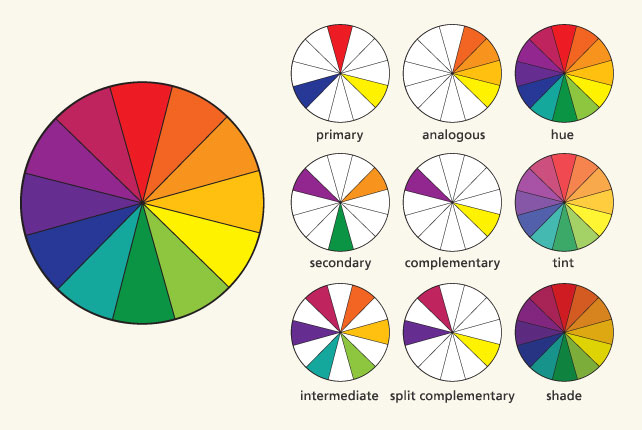 color wheel ideas home design