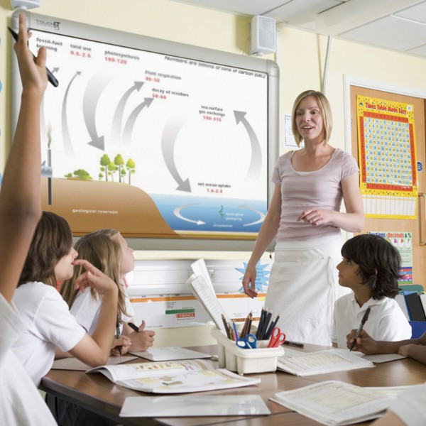TouchIT Interactive Whiteboard