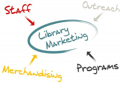 Learn About Effectively Marketing Library Services